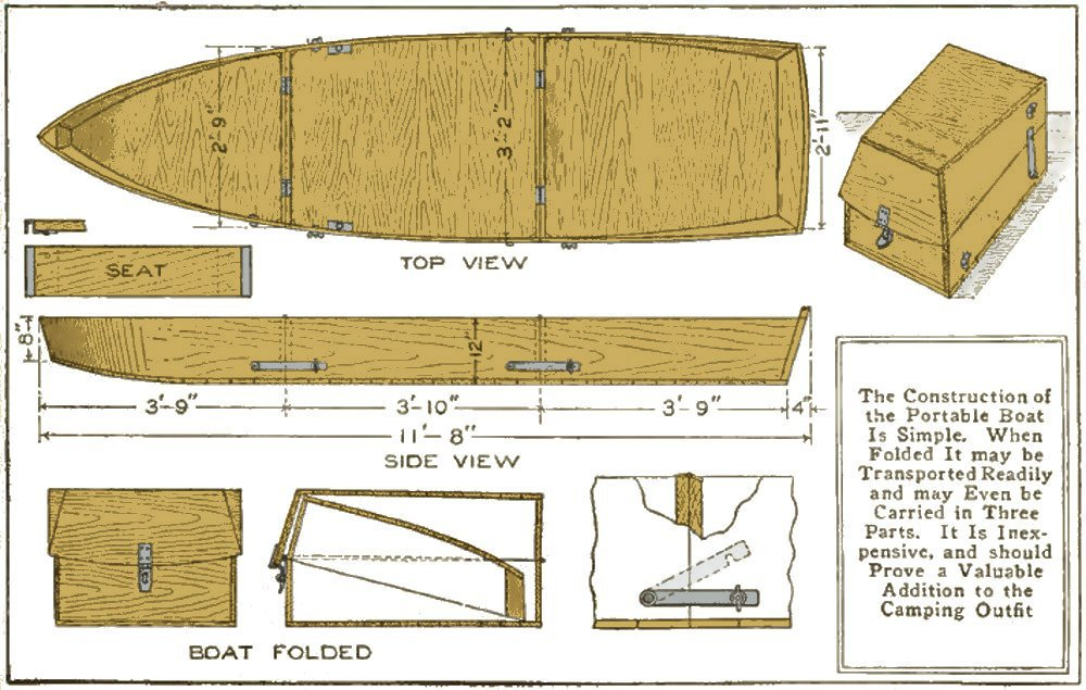 Homemade Boat Plans Free